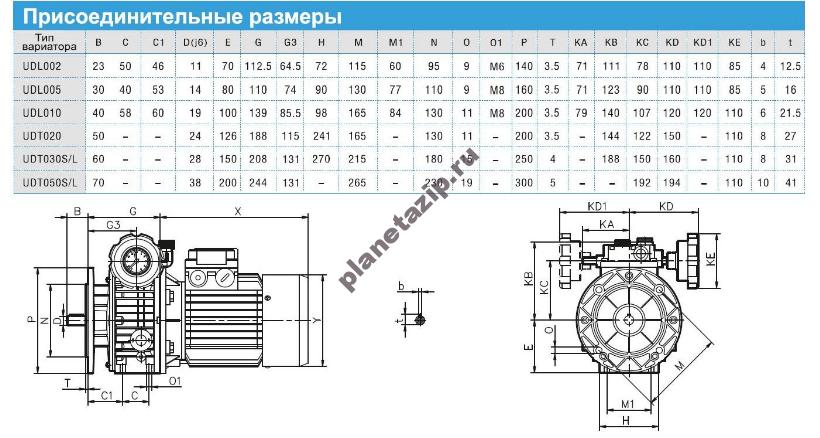 udl - Вариатор механический INNORED UDT020