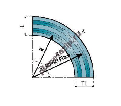 skizze 6 510x349 400x349 - Магнитная направляющая для цепи 879M-880M-881M K325-K330