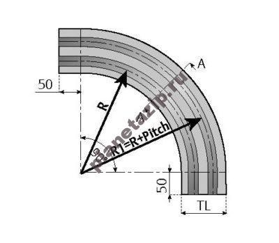 skizze kurve 7 510x349 400x349 - Направляющая для цепи 877-878-879-880-881O-TAB K325-330-450