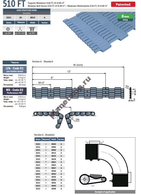 izobrazhenie 2020 11 07 204116 - Лента модульная Movex 510 FT