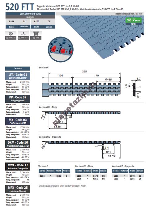 izobrazhenie 2020 11 07 204844 - Лента модульная Movex 520 FTT