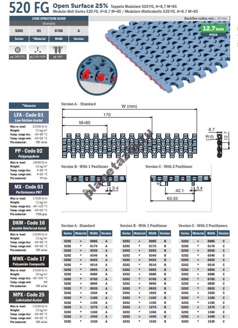 izobrazhenie 2020 11 07 211004 - Лента модульная Movex 520 FG