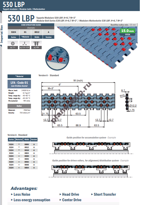izobrazhenie 2020 11 08 143348 - Лента модульная Movex 530 LBP