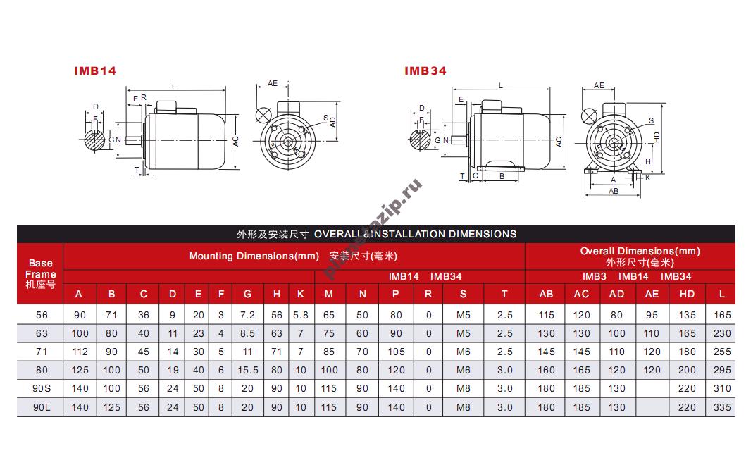 izobrazhenie 2020 11 15 110241 - Электродвигатель YS8026 0,55 квт 1000 об/мин