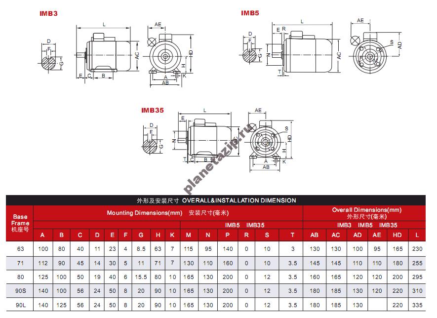 izobrazhenie 2020 11 15 110331 - Электродвигатель YS8026 0,55 квт 1000 об/мин