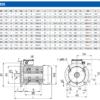 ЭлектродвигательRM90L-6 1.1 квт 1000 об/мин – изображение 5
