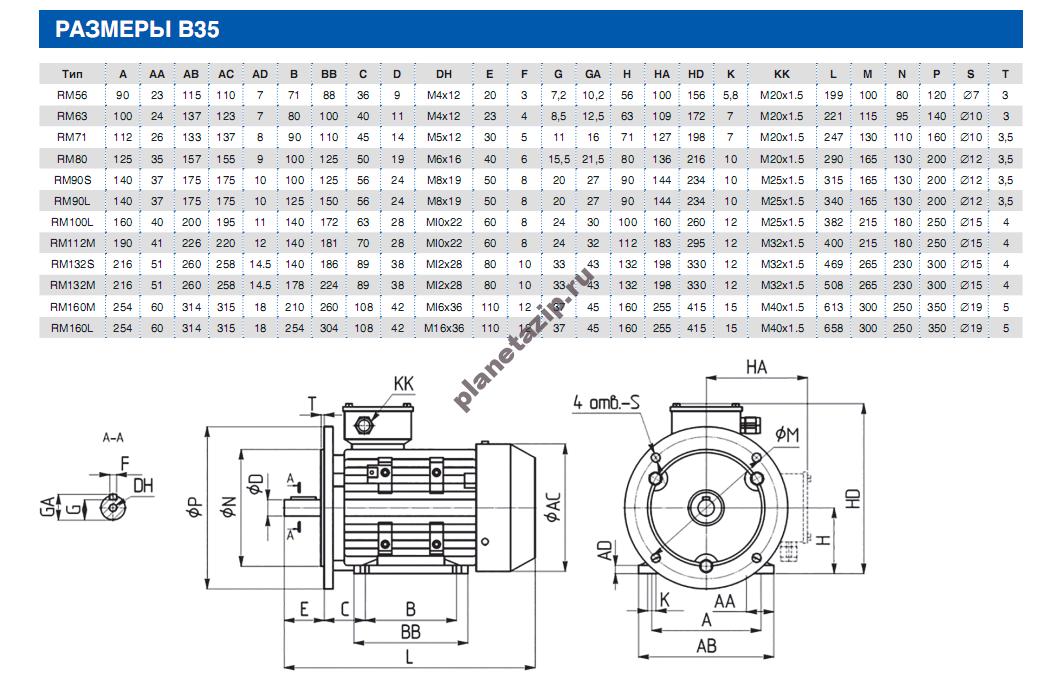 izobrazhenie 2020 11 25 210515 - ЭлектродвигательRM90L-6 1.1 квт 1000 об/мин