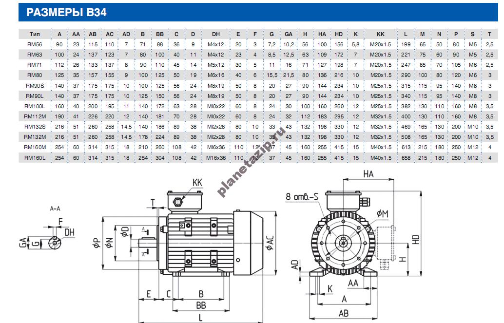 izobrazhenie 2020 11 25 210603 - ЭлектродвигательRM90L-6 1.1 квт 1000 об/мин