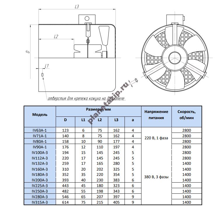 izobrazhenie 2020 11 28 202715 - Независимая вентиляция IV200A-3 для охлаждения двигателя в 200 габарите