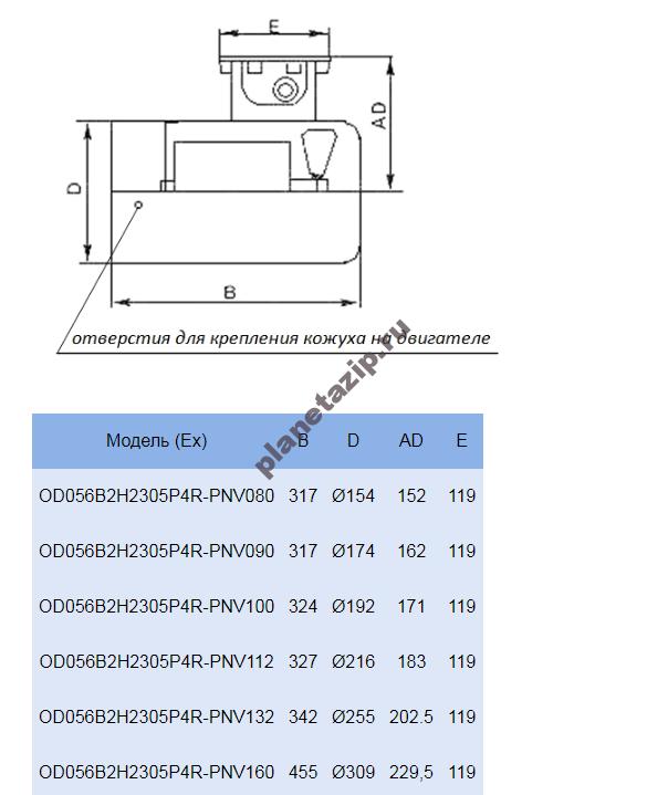izobrazhenie 2020 11 29 184602 - Независимая  взрывозащищенная вентиляция OD056B2H2305P4R-PNV090 для охлаждения двигателя в 90 габарите