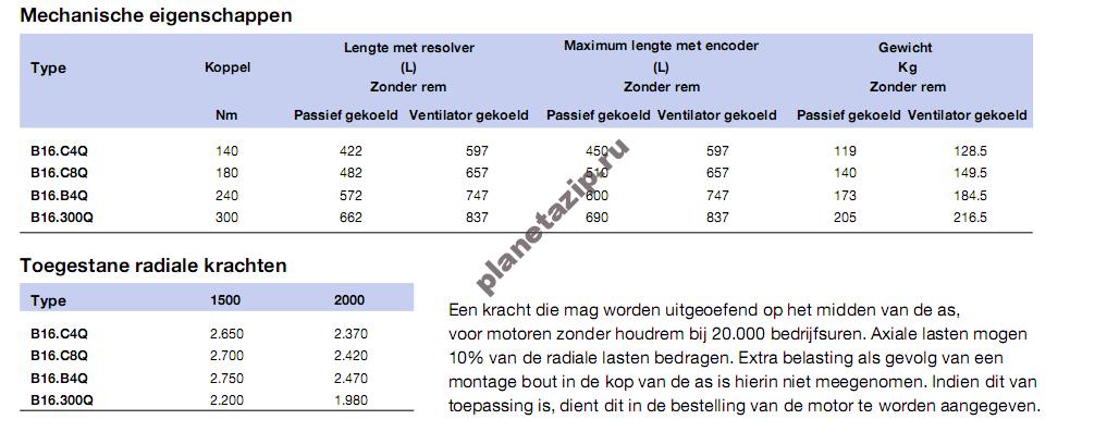 izobrazhenie 2021 01 09 183503 - Серводвигатель  Lafert B16.300Q