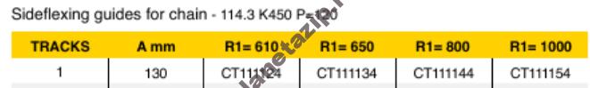 izobrazhenie 2021 08 01 110043 - Сектор поворотный одноручьевой цепи 880ТАВ К450 R610/90 k=114,3мм CT111124